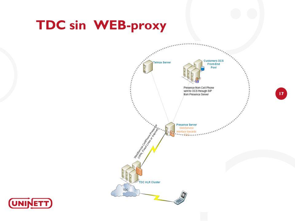 TDC sin WEB-proxy