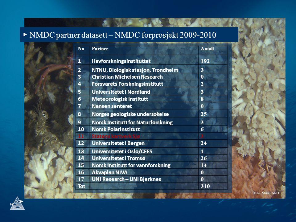 ▶ NMDC partner datasett – NMDC forprosjekt 2009-2010