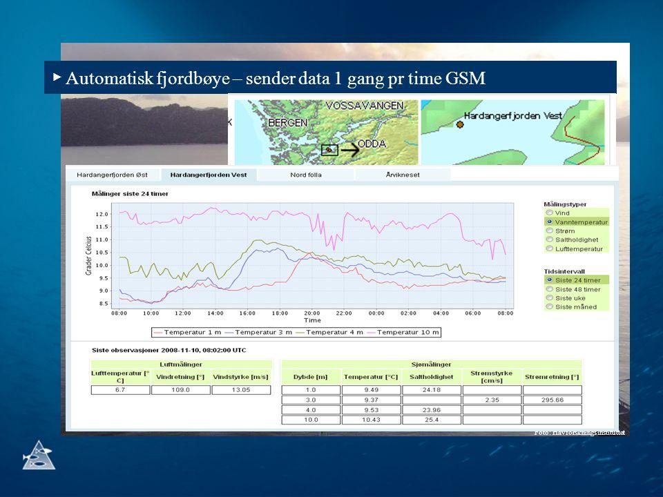 ▶ Automatisk fjordbøye – sender data 1 gang pr time GSM