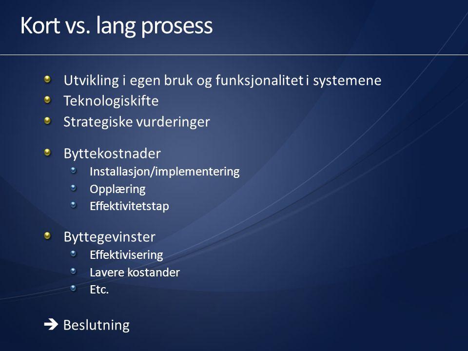 Kort vs. lang prosess Utvikling i egen bruk og funksjonalitet i systemene. Teknologiskifte. Strategiske vurderinger.