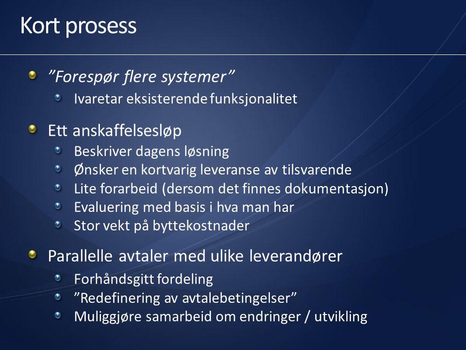 Kort prosess Forespør flere systemer Ett anskaffelsesløp