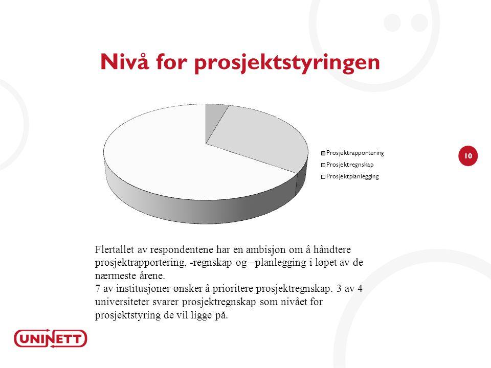 Nivå for prosjektstyringen