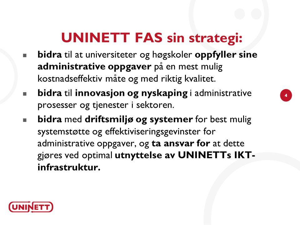 UNINETT FAS sin strategi: