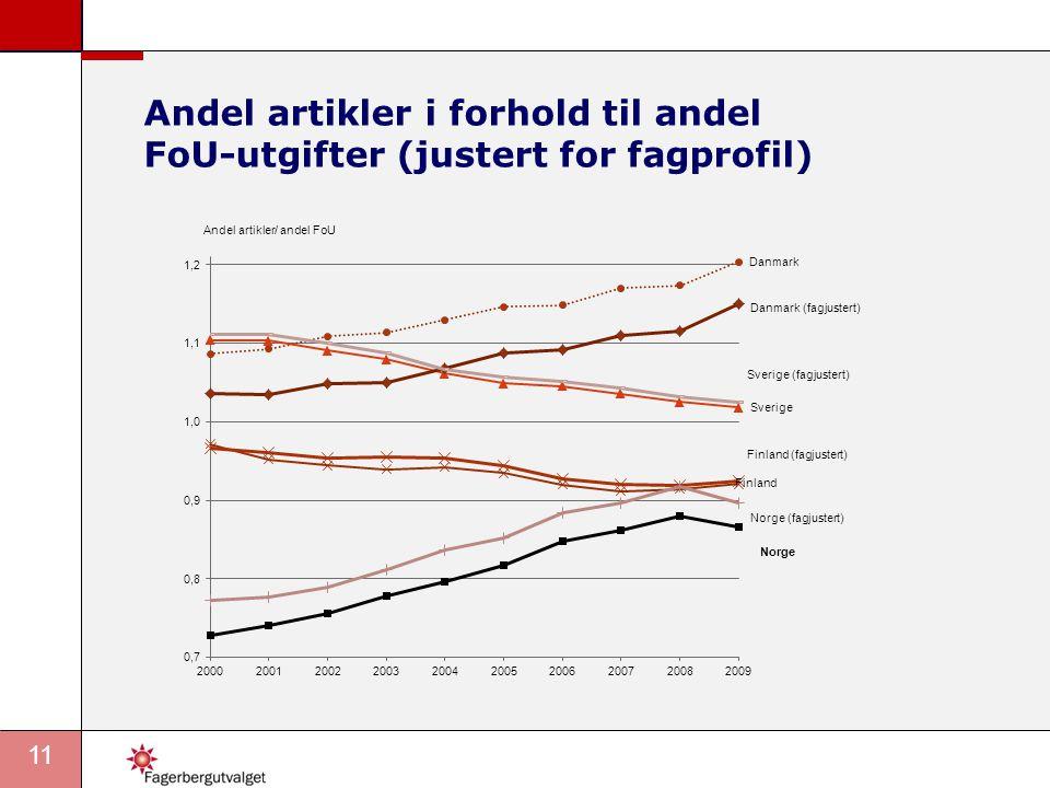 Andel artikler i forhold til andel FoU-utgifter (justert for fagprofil)