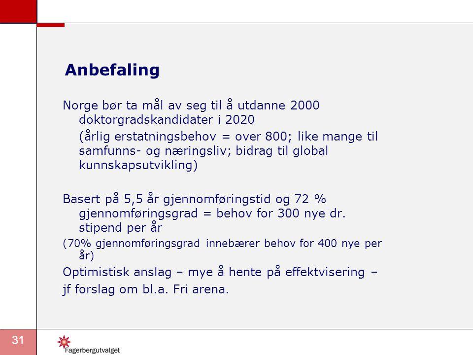 Anbefaling Norge bør ta mål av seg til å utdanne 2000 doktorgradskandidater i 2020.