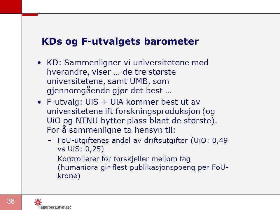 KDs og F-utvalgets barometer