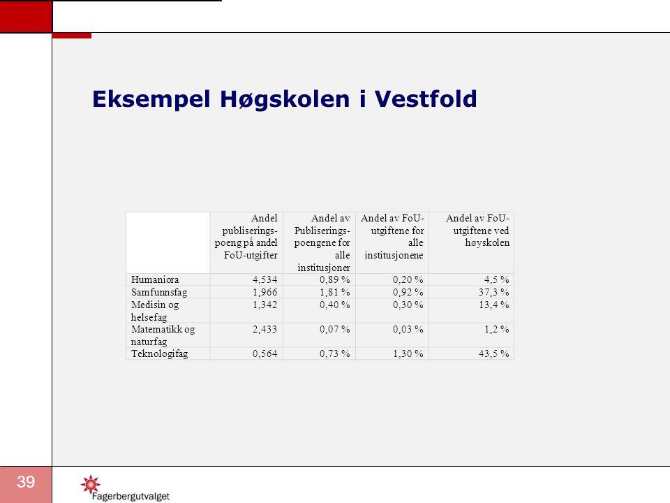 Eksempel Høgskolen i Vestfold