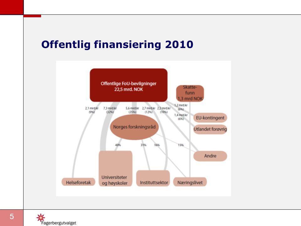Offentlig finansiering 2010