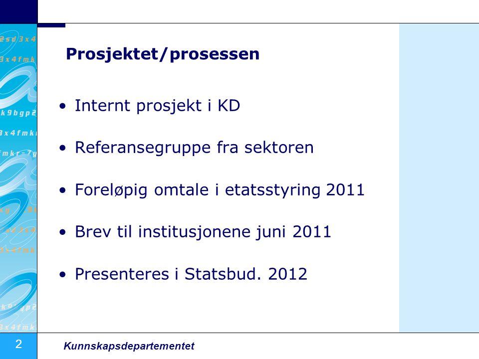 Prosjektet/prosessen