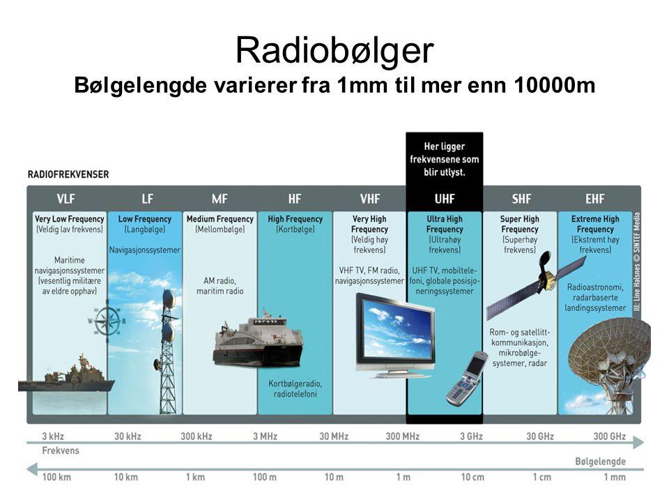 Radiobølger Bølgelengde varierer fra 1mm til mer enn 10000m