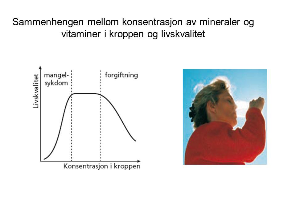 Sammenhengen mellom konsentrasjon av mineraler og vitaminer i kroppen og livskvalitet