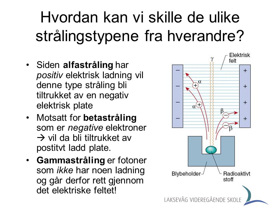 Hvordan kan vi skille de ulike strålingstypene fra hverandre