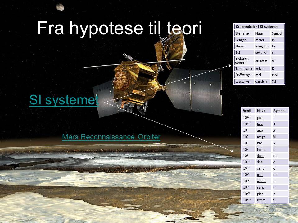 Fra hypotese til teori SI systemet Mars Reconnaissance Orbiter