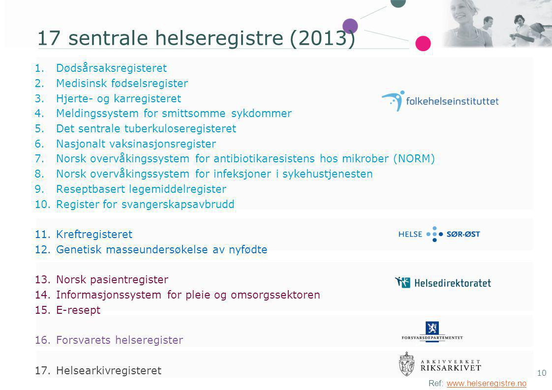 17 sentrale helseregistre (2013)
