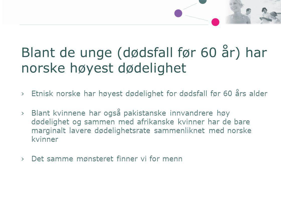 Blant de unge (dødsfall før 60 år) har norske høyest dødelighet