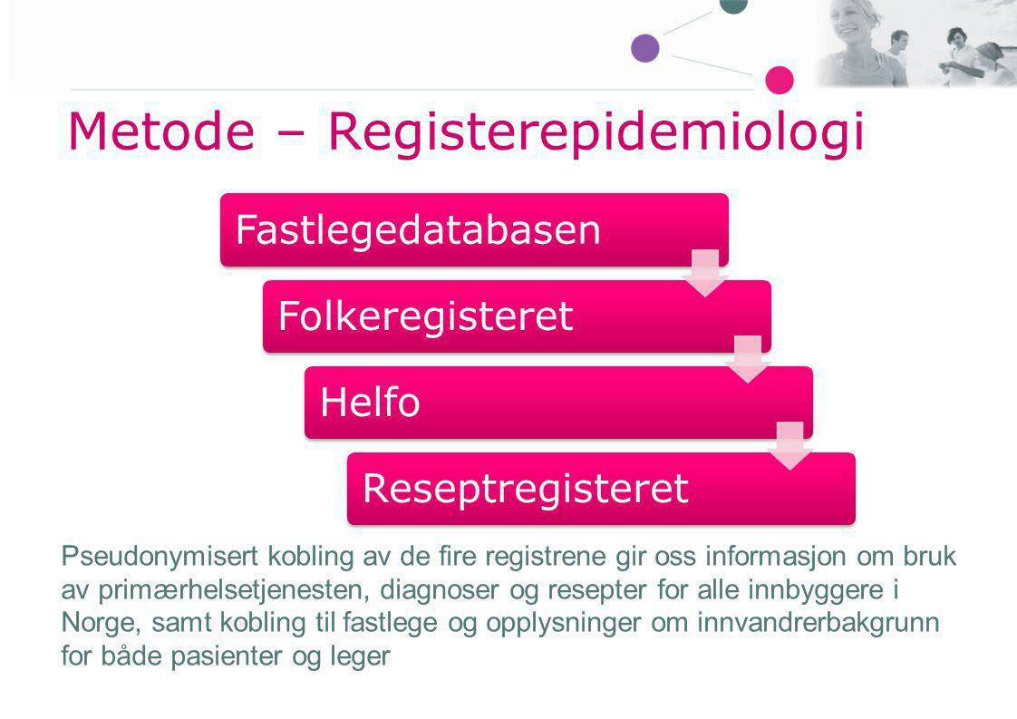 Metode – Registerepidemiologi