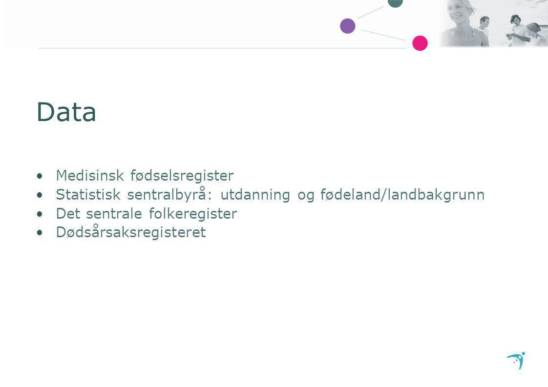 Data Medisinsk fødselsregister
