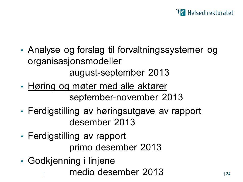 Høring og møter med alle aktører september-november 2013