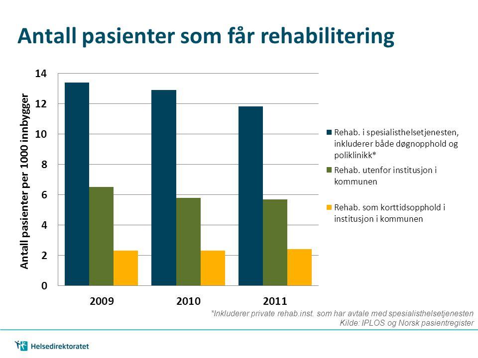 Antall pasienter som får rehabilitering