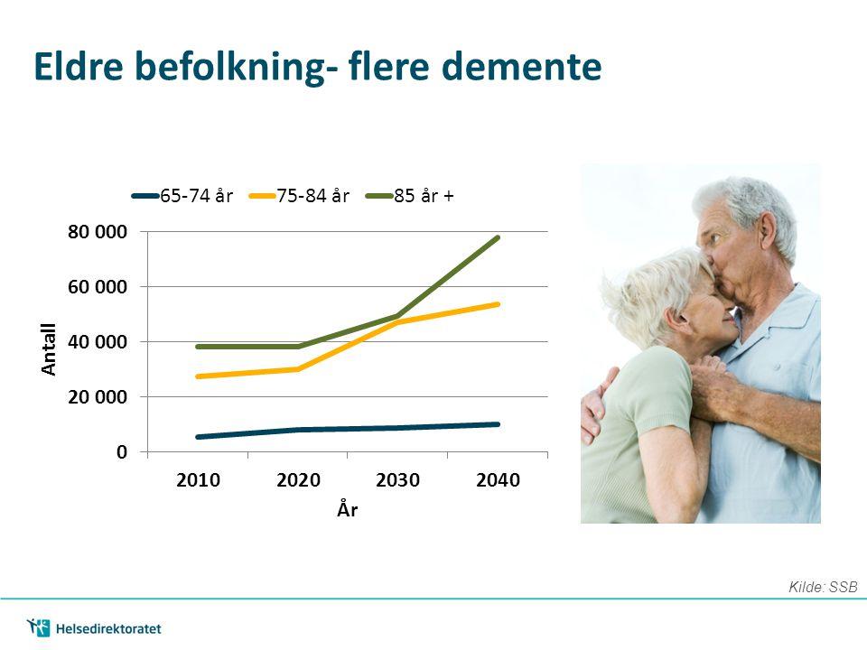 Eldre befolkning- flere demente