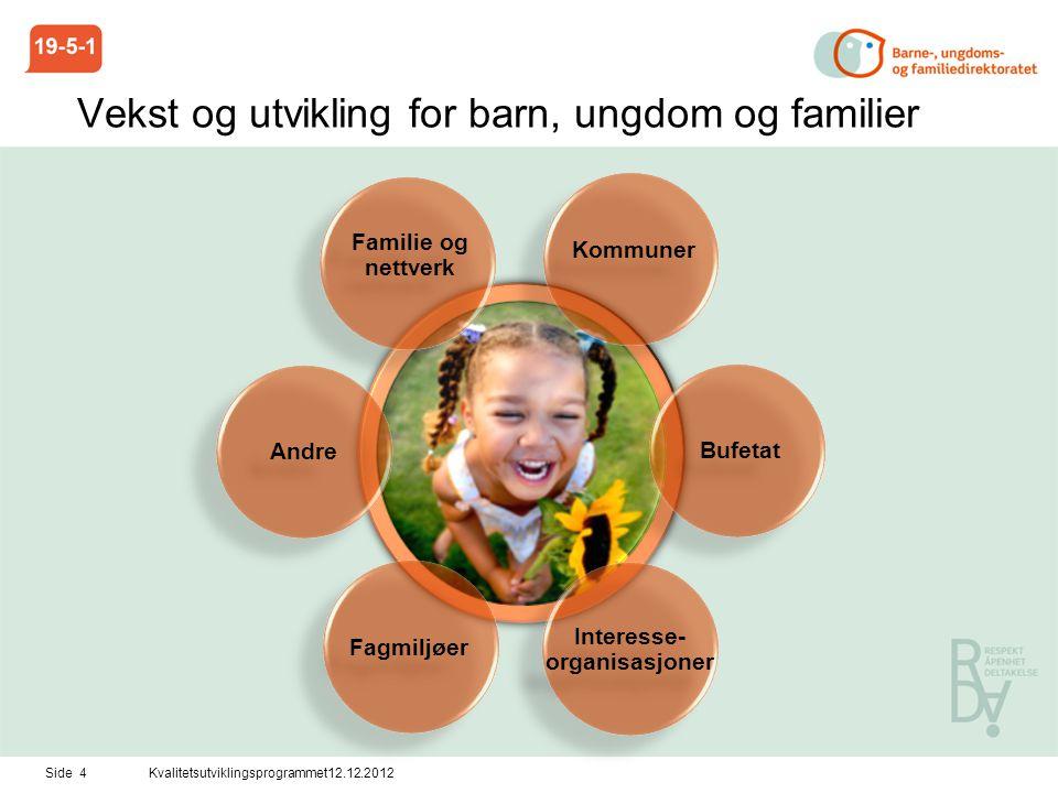 Vekst og utvikling for barn, ungdom og familier