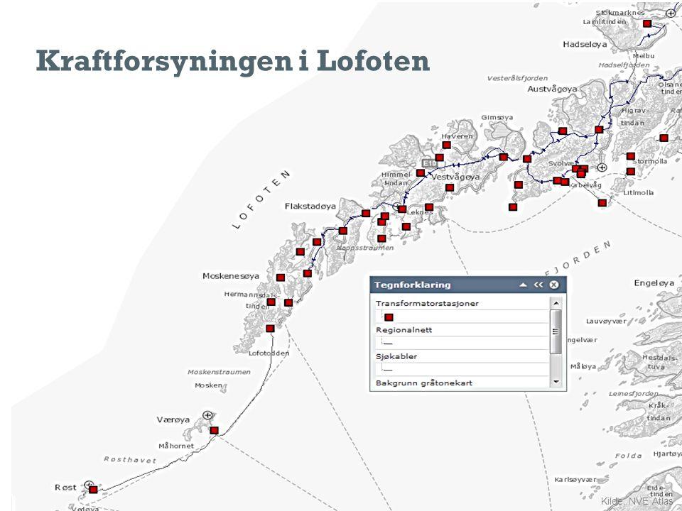 Kraftforsyningen i Lofoten