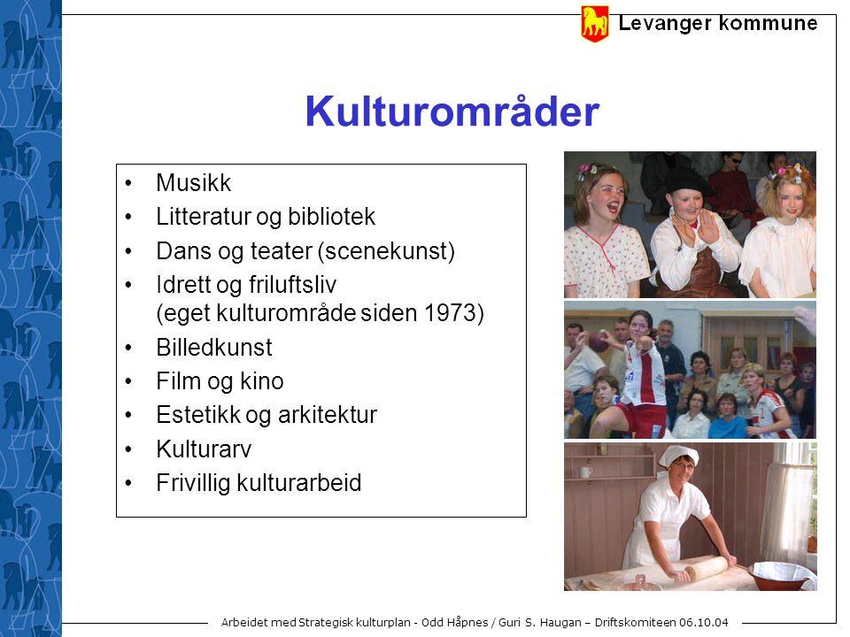 Kulturområder Musikk Litteratur og bibliotek