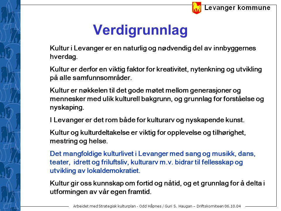 Verdigrunnlag Kultur i Levanger er en naturlig og nødvendig del av innbyggernes hverdag.