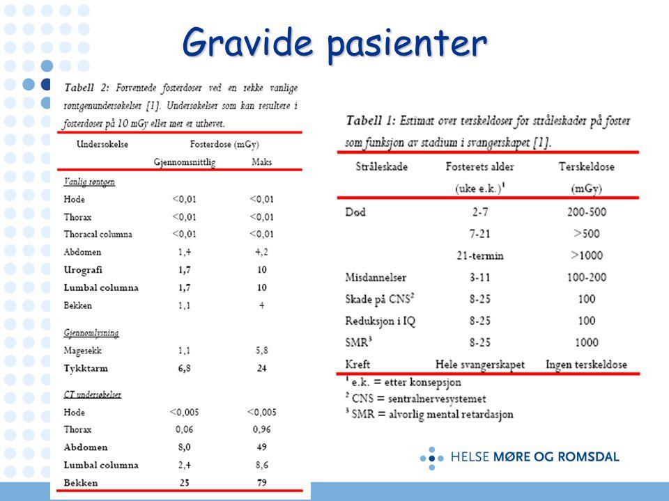 Gravide pasienter Kvinner i fertil alder- spør alltid om graviditet før du henviser…..… Doser under 100 mGy: