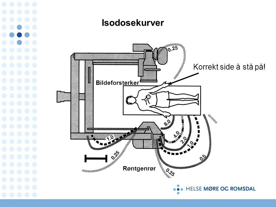 Isodosekurver Korrekt side å stå på! Bildeforsterker Røntgenrør