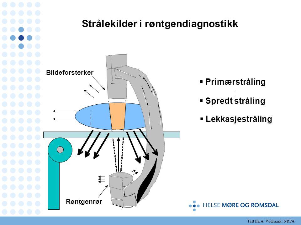 Strålekilder i røntgendiagnostikk