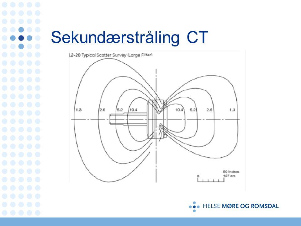 Sekundærstråling CT Figure 12-21 ISO- Contour 1.3, 2.6, 5.2, and 10.4 μGray/scan Technique 140 kV, 100 mA, 1second, 40 mm) Fra GE-manual.