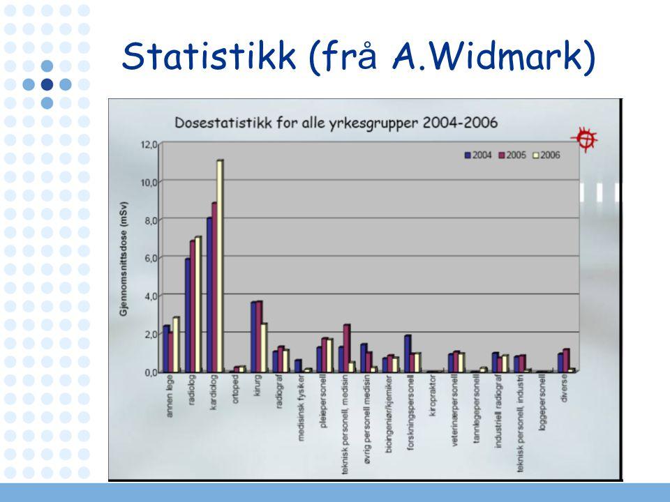Statistikk (frå A.Widmark)