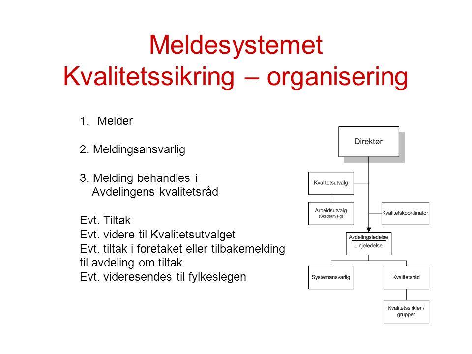 Meldesystemet Kvalitetssikring – organisering