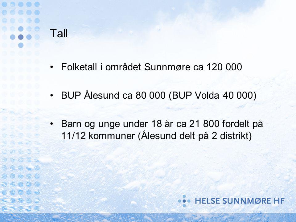 Tall Folketall i området Sunnmøre ca 120 000