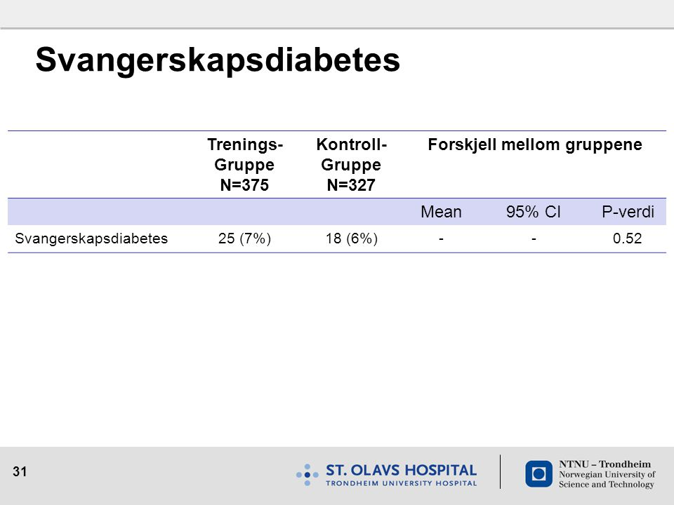 Svangerskapsdiabetes
