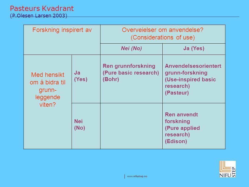 Pasteurs Kvadrant (P.Olesen Larsen 2003)