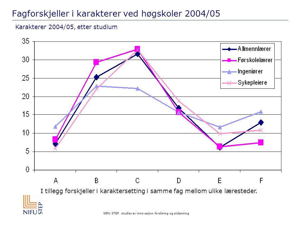 Fagforskjeller i karakterer ved høgskoler 2004/05
