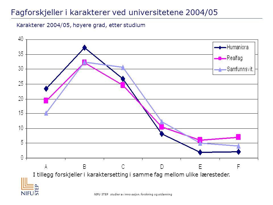 Fagforskjeller i karakterer ved universitetene 2004/05