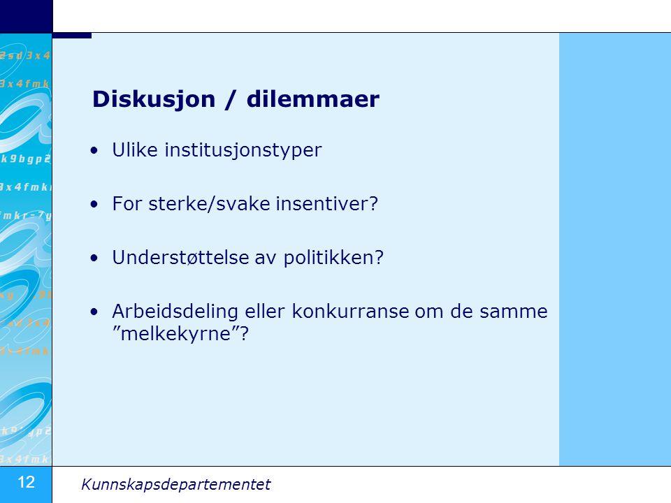 Diskusjon / dilemmaer Ulike institusjonstyper
