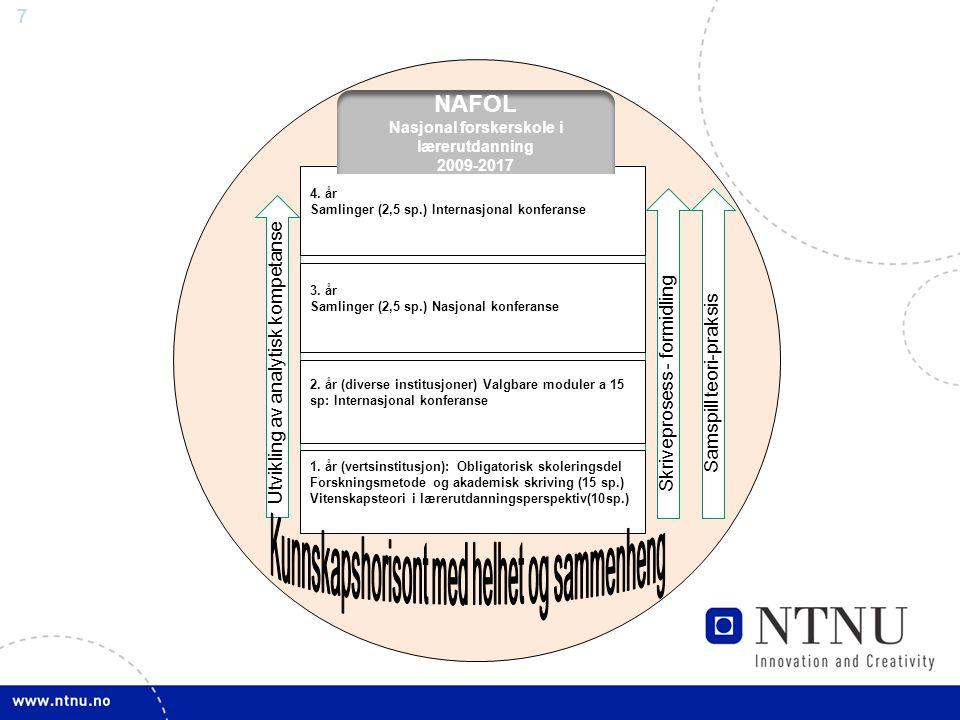 NAFOL Kunnskapshorisont med helhet og sammenheng