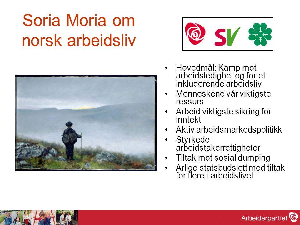 Soria Moria om norsk arbeidsliv