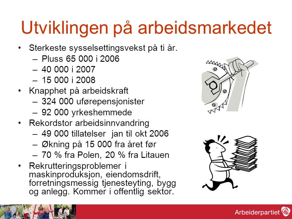 Utviklingen på arbeidsmarkedet