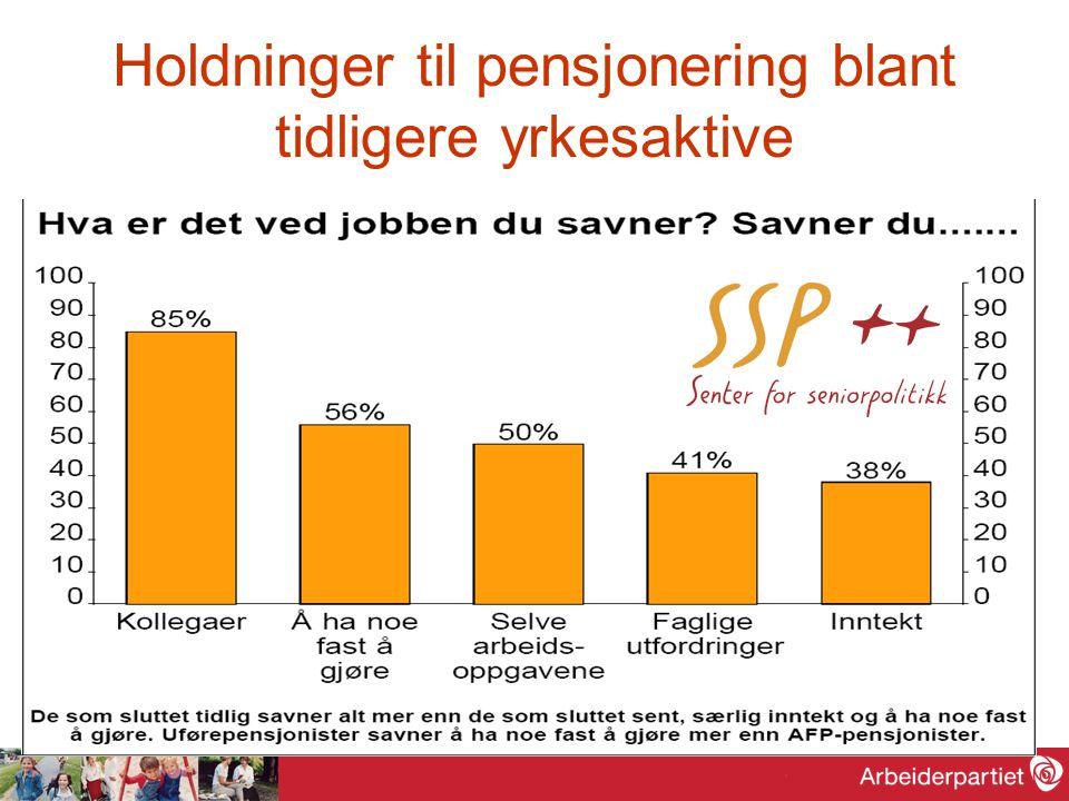 Holdninger til pensjonering blant tidligere yrkesaktive