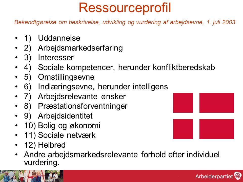 Ressourceprofil Bekendtgørelse om beskrivelse, udvikling og vurdering af arbejdsevne, 1. juli 2003
