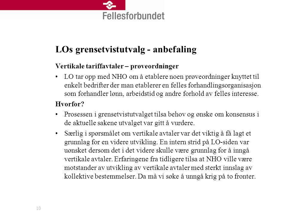 LOs grensetvistutvalg - anbefaling