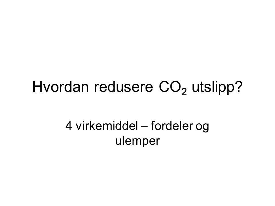 Hvordan redusere CO2 utslipp