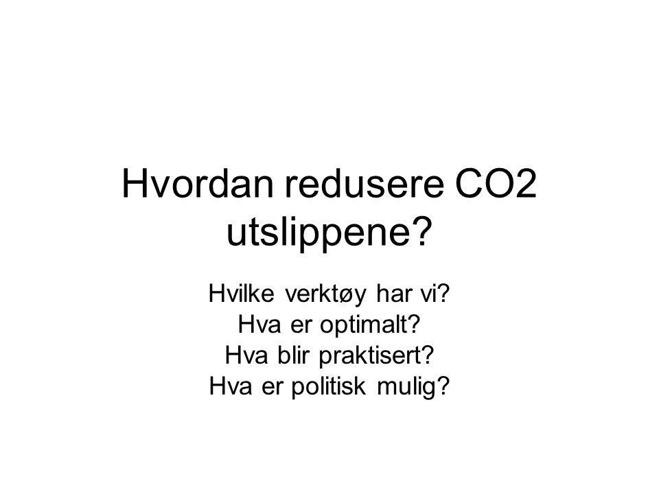 Hvordan redusere CO2 utslippene