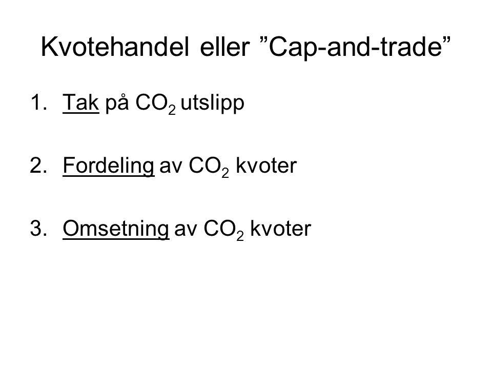 Kvotehandel eller Cap-and-trade