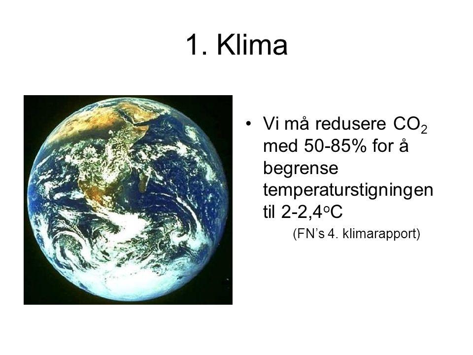 1. Klima Vi må redusere CO2 med 50-85% for å begrense temperaturstigningen til 2-2,4oC.